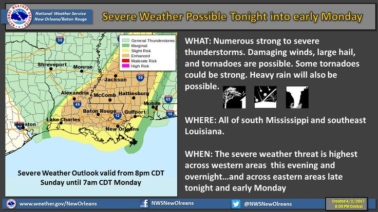 There is a Slight to Enhanced risk for severe weather tonight and early Monday for southeast Louisiana and south Mississippi. #lawx #mswxpic.twitter.com/S46QAiOYic - https://blog.clairepeetz.com/there-is-a-slight-to-enhanced-risk-for-severe-weather-tonight-and-early-monday-for-southeast-louisiana-and-south-mississippi-lawx-mswxpic-twitter-coms46qaioyic/