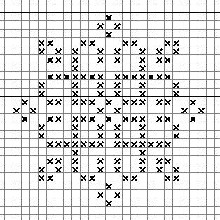 Free Sampler Patterns