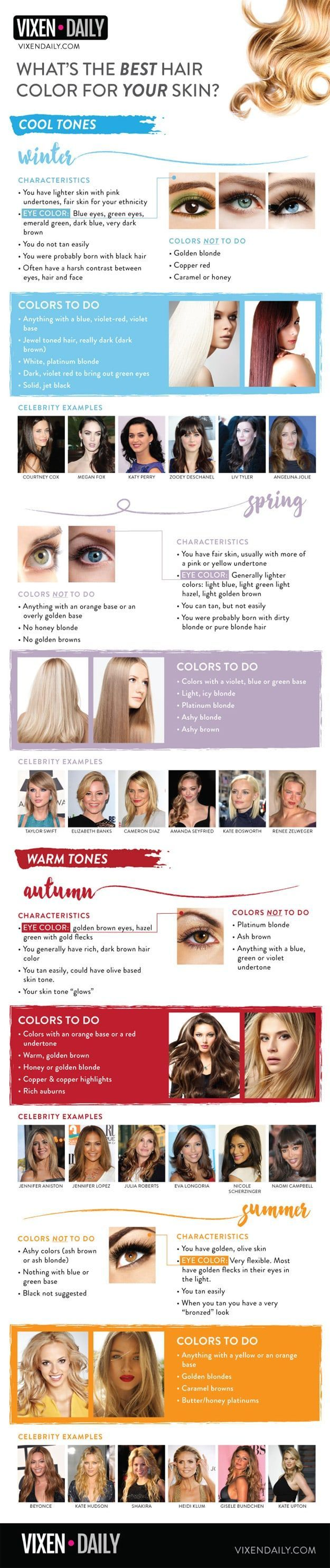 Which Hair Color is For You | Hair Color Chart | Guide To The Best Color For Your Skintone