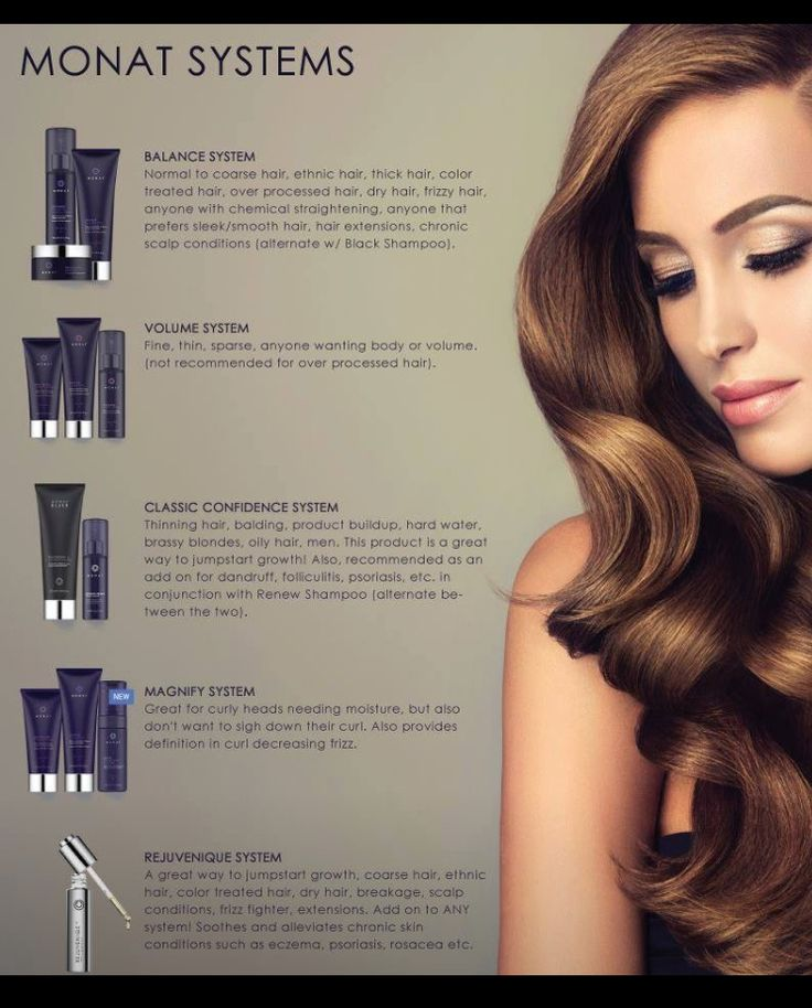 Which products are right for you? Send me a message or comment