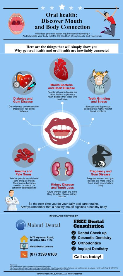 Oral health: Discover Mouth-Body Connection http://maloufdental.com.au/