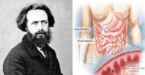 Arnold Ehret – Una dieta alcalinizzante è la chiave della guarigione   Dionidream   Bloglovin'