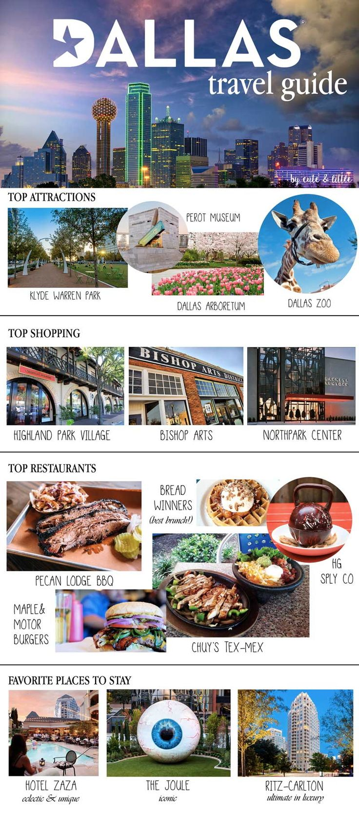If you're stopping by Dallas, TX for a quick visit, I've rounded up the best places to eat, shop, and play in the city! Print this easy guide for your trip. #FromHereForHere