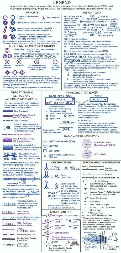 Sectional Charts Pdf : Sectional chart legend aviation pinterest