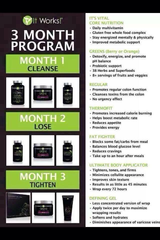 Get wholesale pricing as an It Works Loyal Customer! Discounts, PERKS, FREE product, FREE shipping and more! #myitworksadventure