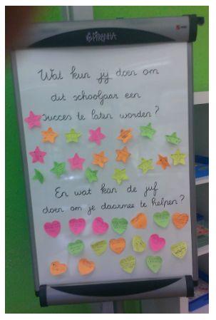 Activiteit voor het begin van het schooljaar: verwachtingen voor het komende schooljaar uitspreken.