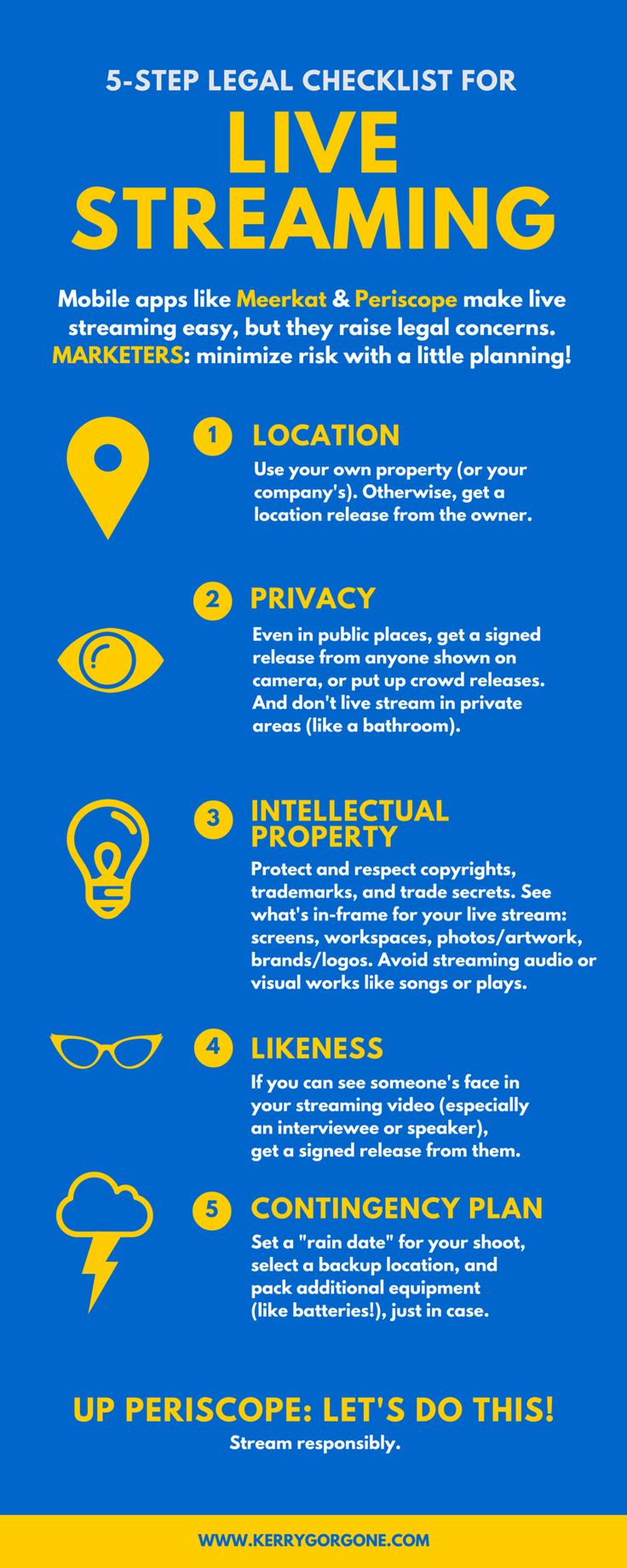 What Are 5 Legal Considerations To Reduce Risk When Live Streaming With #Meerkat And #Periscope? #infographic