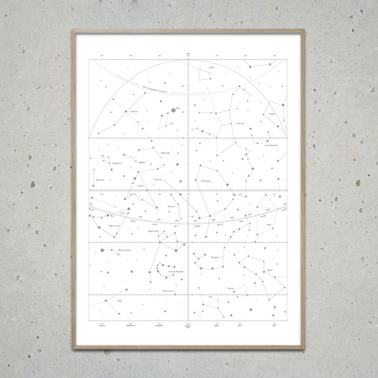 Our new Star Constellations print, for the minimalistic and Graphic inspired home