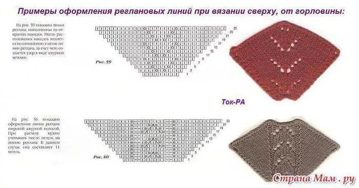 узоры для реглана от горловины спицами: 17 тыс изображений найдено в Яндекс.Картинках