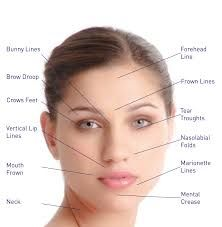 Perfect Health Forum: 33. Wrinkles on Face Causes and Treatment