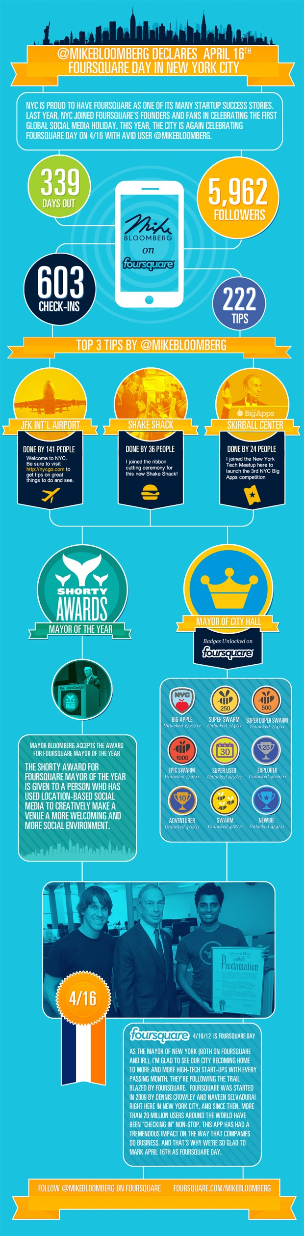 Mayor of New York Foursquare Day Infograph - Mike Bloomberg Declares 4/16 Foursquare Day