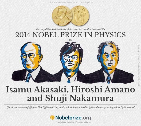 ノーベル物理学賞に3人の日本人! 青色発光ダイオード(LED)開発物語|grape