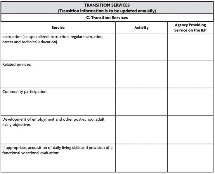 Iep Transition Services2 Nctional Behavior Assessment ...