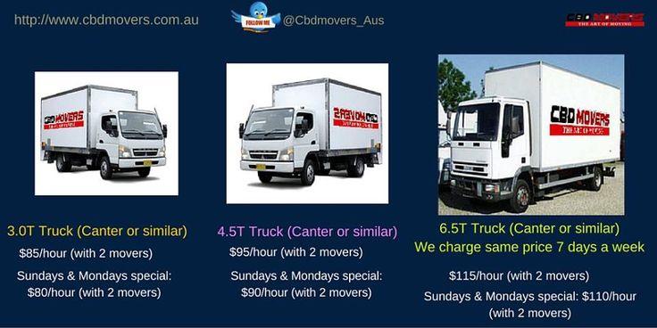 Cheap Furniture Movers Brisbane