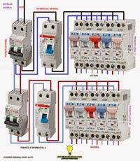 Esquemas eléctricos: Cuadro general nivel alto local
