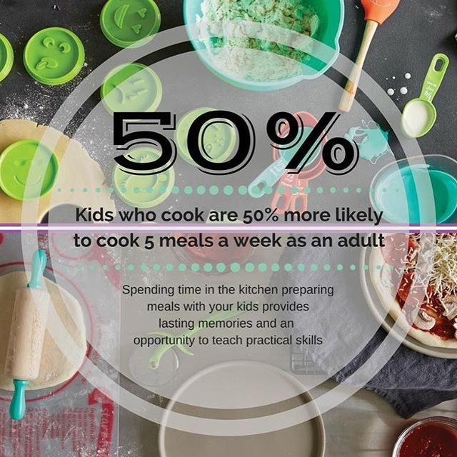 GREAT reason to spend time in the kitchen with your kids!!‍. Who doesn't want to help their kid grow up and be able to take care of themselves and their family?! -- I have some amazing Pampered Chef kits perfect for kids and even just simple kitchen tools so they can assist you in real meal prep. Let me know if you need some ideas! Yummery - best recipes. Follow Us! #kitchentools #kitchen