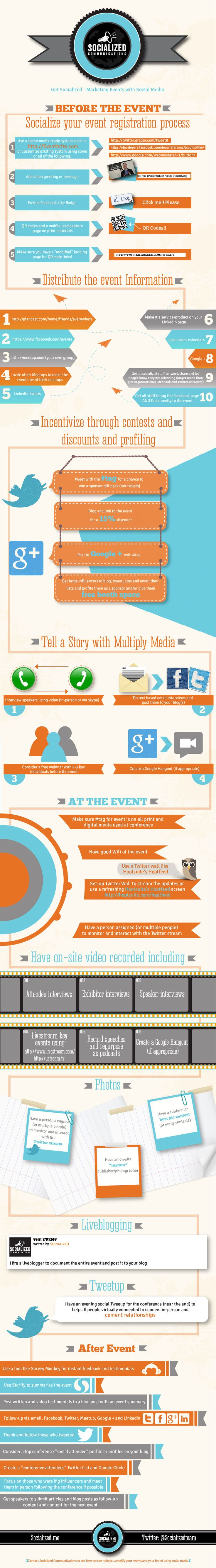 Infographic: Marketing and Amplifying Events with Social Media [INFOGRAPHIC]