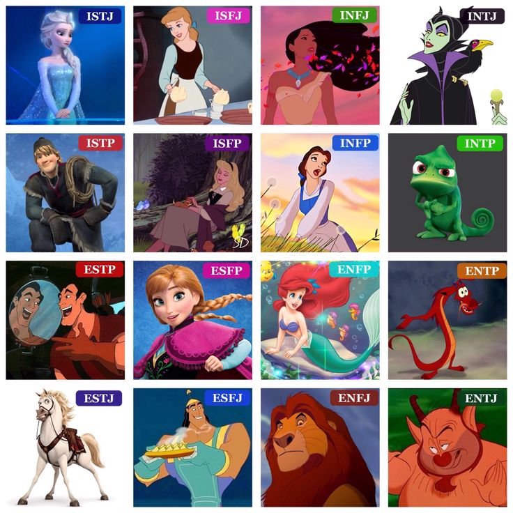 Disney MBTI type table  (I tried to pick characters that were the epitome, or 'poster child' for each type. And yes, there are a lot of Frozen characters on this one, because they were really well developed. I almost included Olaf instead of Ariel, because he's another poster child for ENFP. And Hans is an (evil) ENFJ. But I decided not to make it an overwhelmingly Frozen type table.) :)