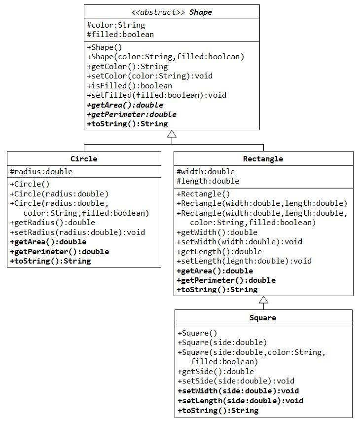 Best 25+ Diagrama de classe uml ideas on Pinterest Java - bsa analyst sample resume