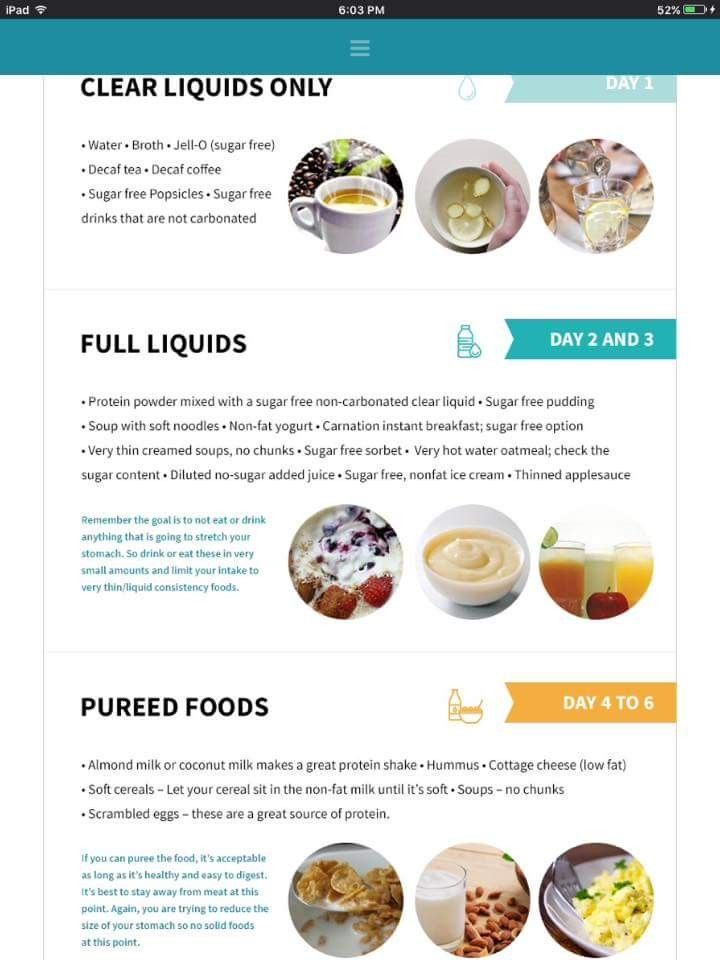 carnation instant breakfast liquid diet
