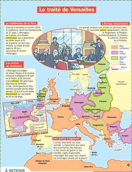 Fiche exposés : Le traité de Versailles - enregistrer directement l'image via pinterest