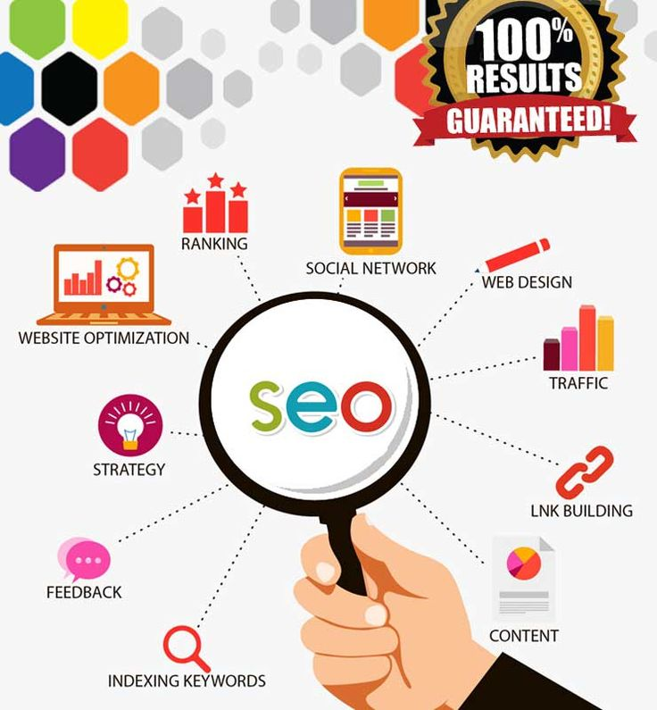 #digitalmarketing Best Results  Get the best out of your investment with excellent Digital Marketing techniques. Check for free SEO analysis now! https://yburis.com/free-seo-analysis/  #seo #ppc #digitalmarketing #seopackage #yburis #yburisinfotech