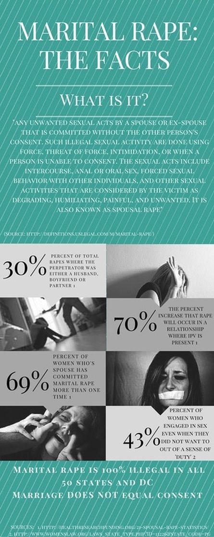 Marital Rape: The Facts from @SeeTheTriumph