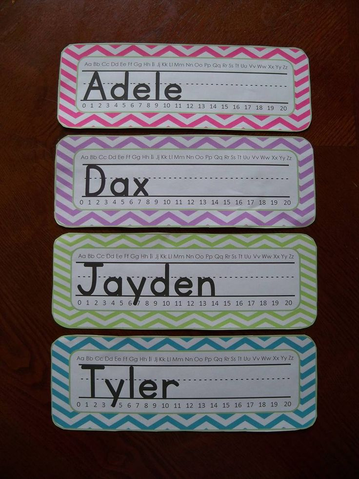 Get ready for next school year with these cute chevron name plates. They're editable! All you have to do is type your student names and print.  $