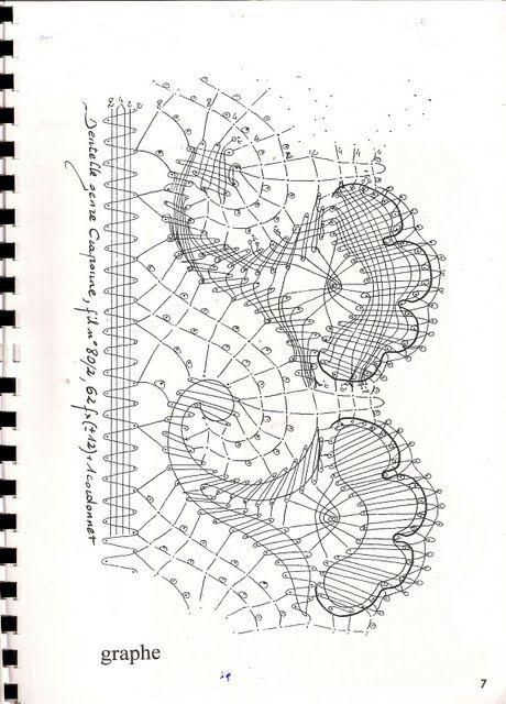 dentelle trapone - manoli - Picasa Web Album