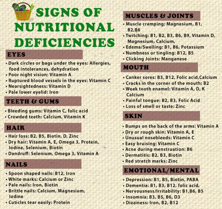 Make sure your not lacking in any nutrients! Peace. Love. Vitality. #health #nutrition #vitamins