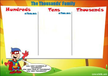 Thousands Place Value Chart - FREE and PRINTABLE - Ideal for Wall Displays and Place Value Games.