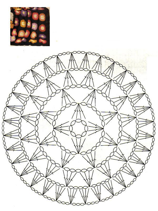 Círculo Esquema de tricô los contraste xadrez