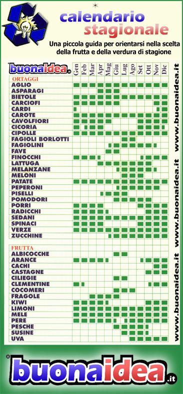 calendario stampabile frutta e verdura di stagione