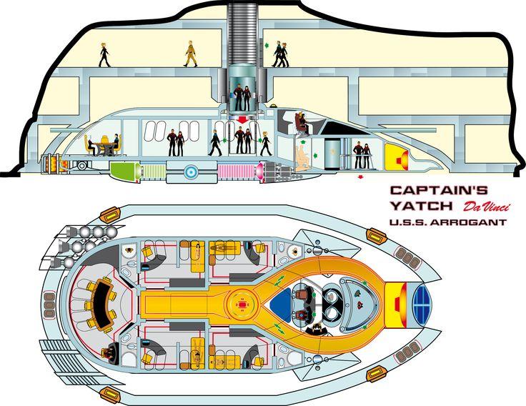 21 best UFP Arrogant images on Pinterest   Star trek ships, Star ...