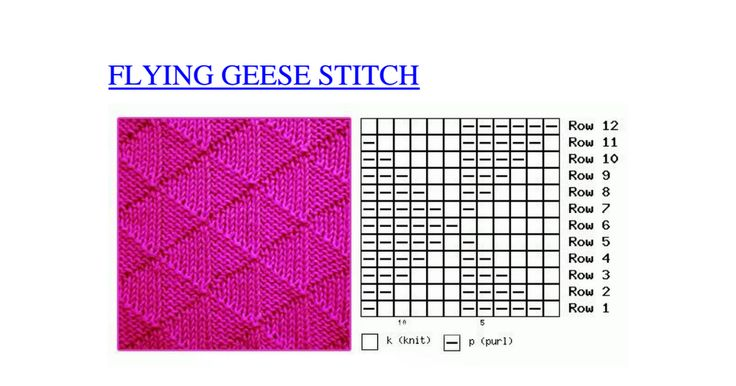 Convert Written Knitting Pattern To Chart : 133 best images about Knit- Purl combinations on Pinterest Ribs, Knitting s...