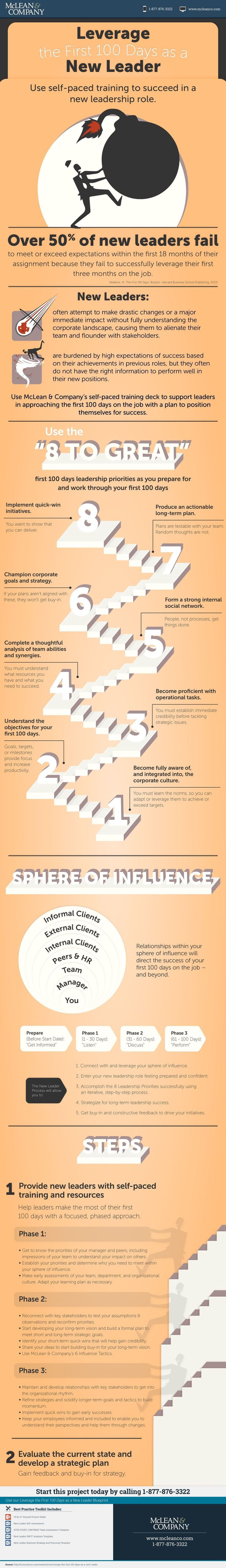 77 best lists images on pinterest communication leadership and