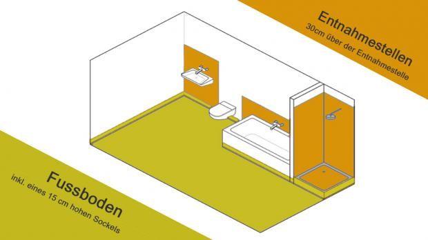 Bad Abdichten Dusche Anleitungen Installateur