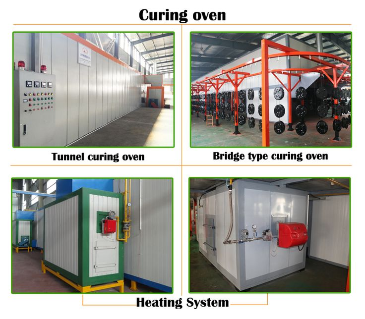 Automatic Guardrail Powder Coating Line - Buy Guardrail Powder Coating Line,Powder Coating Machine,Automatic Powder Coating Line Product on Alibaba.com