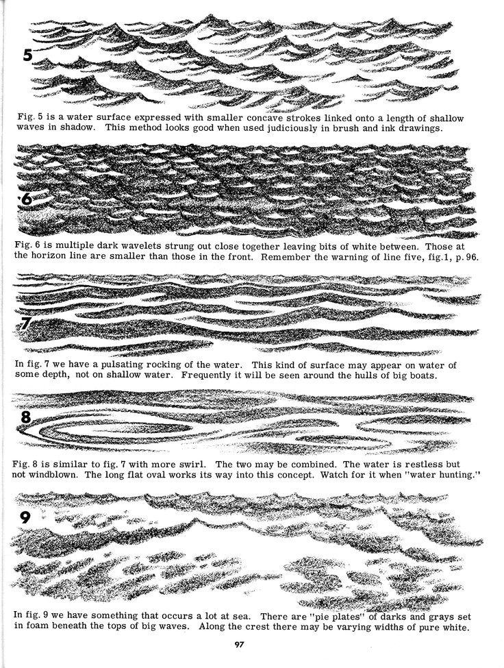 How to draw water surfaces. From Jack Hamm's Drawing Scenery (1972). #art