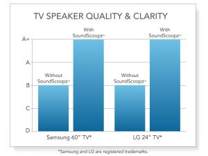 TV Speakers-Pros and Cons