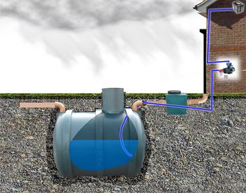 underground rainwater cistern | DIY Rainwater Harvesting The Home.                                                                                                                                                                                 More