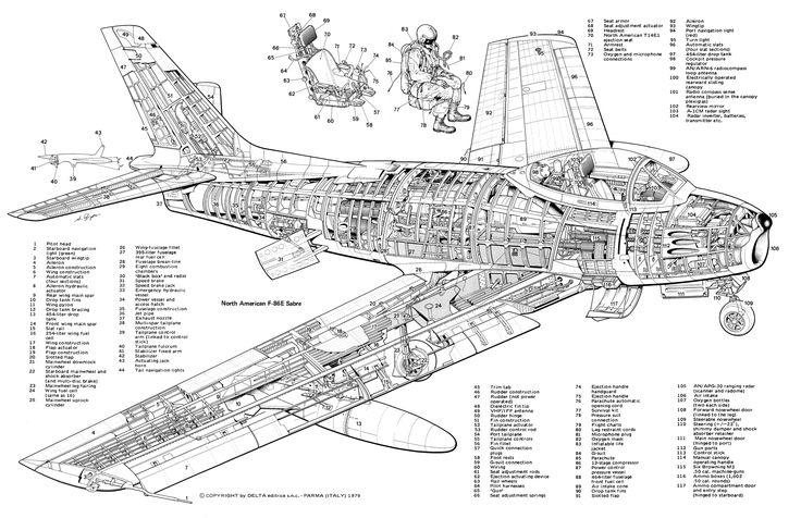 North American F 86e Sabre Cutaway Aerospace Cutaways