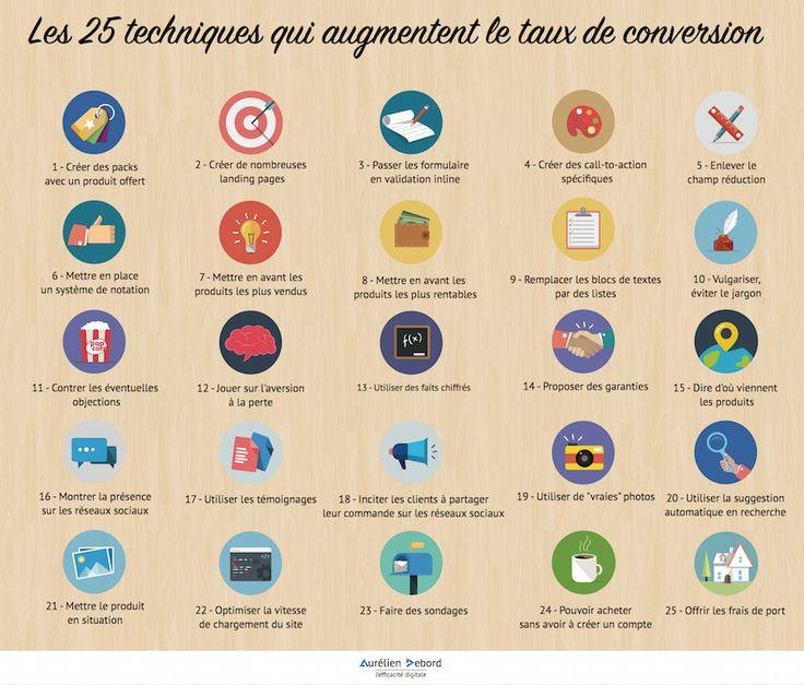 Les 25 techniques qui augmentent le taux de #conversion #marketing #web