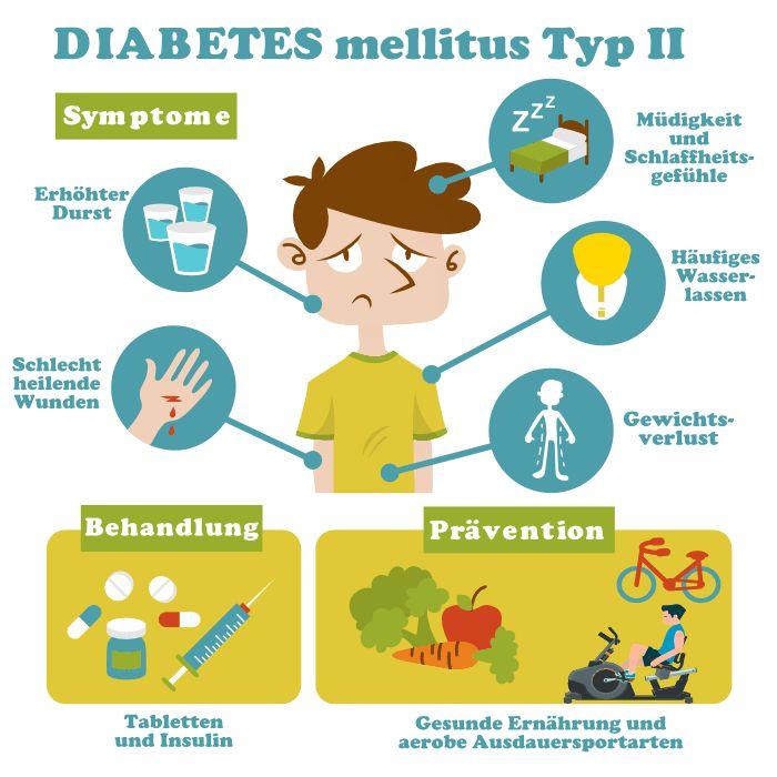 Diabetes typ 2 unterzuckerung symptome