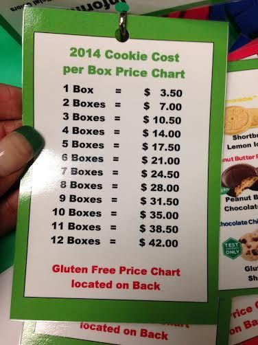 Price needs to be adjusted but good idea for the girls to have before collecting money....Girl Scout Cookie Price Sheet