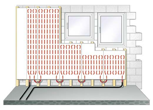 Wandverwarming, efficiënte remedie tegen vocht en schimmel - bouwenwonen.net