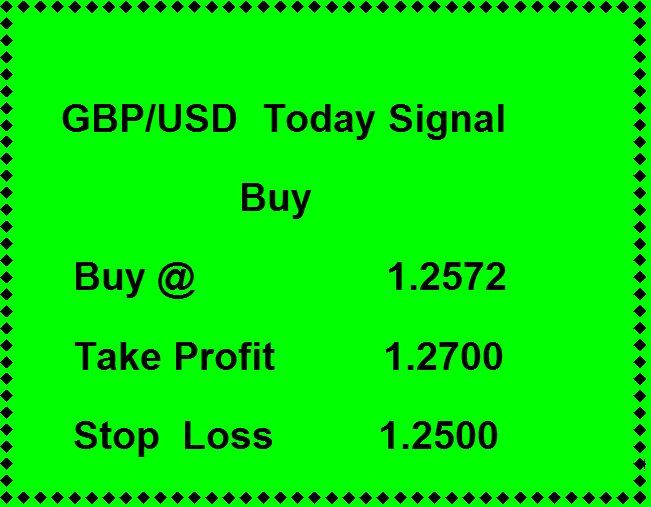 Forex Signals Free Forex Signals Forex Trading Sig Forex