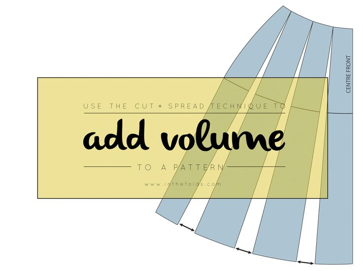 Over the past weeks I have been showing you how to draft a skirt block, as  part of The Skirt Series.  Now that it is complete, it is time to start making the pattern your own.   Last week I showed you how to draft an A-line skirt, by relocating the  fullness of the dart to the hemline, using