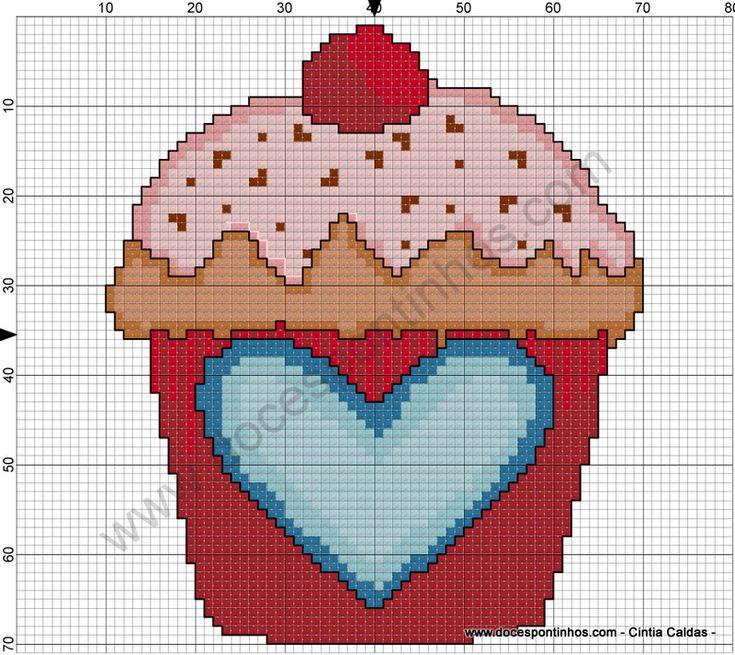 cross stitch cupcake pattern