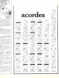 Resultado de imagen para notas musicales de charango pdf